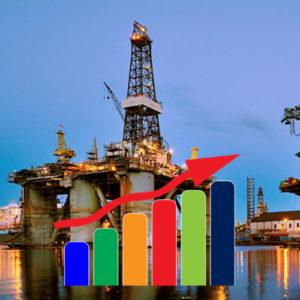wzrost cen ropa